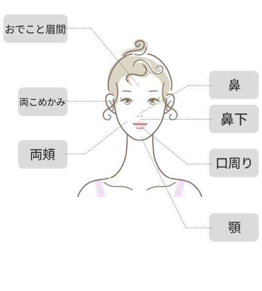 女性脱毛パーツ(お顔)